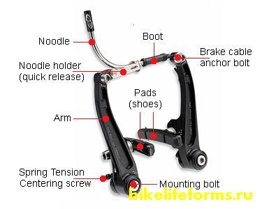 Выбор ободных тормозов «v-brake»