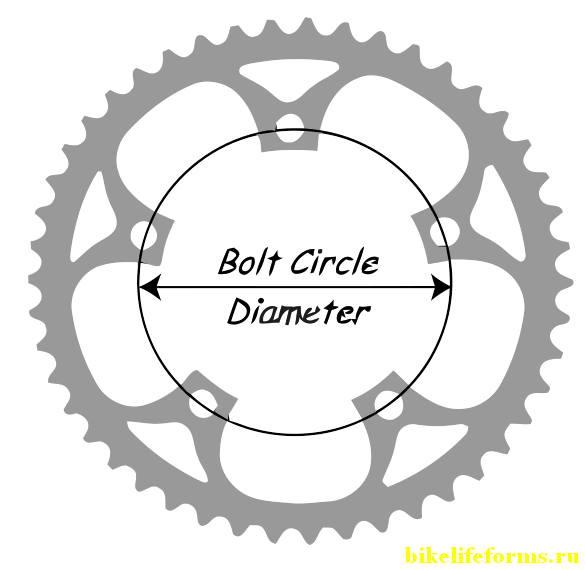 _bolt-circle-diameter