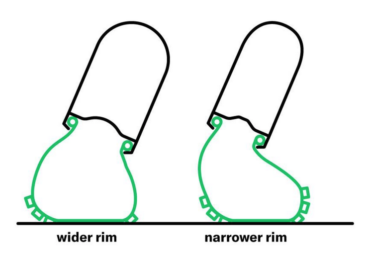 wider-narrower-rim